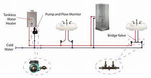 Tankless Water Heater Recirculating Pump