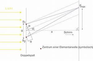 Delta G Berechnen : interferenz und beugung elektromagnetische schwingungen wellen physik digitales schulbuch ~ Themetempest.com Abrechnung