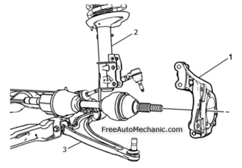 Chevy Malibu Freeautomechanic Advice
