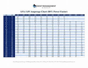 Kva To Amps Conversion Chart