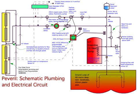 Solar Power Wiring Diagram Pdf by Power G Solar Pv Power Plant Operation And Maintenance