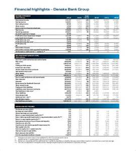 Free Non Profit Annual Report Template by 8 End Of Year Report Templates Free Sle Exle