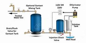 32 Water Well Pressure Tank Diagram
