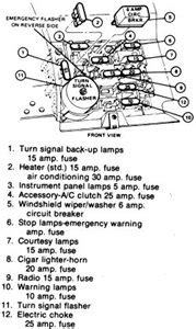1992 Ford Mustang Fuse Diagram by Solved Where Will I To Go To Get A Fuse Box Diagram