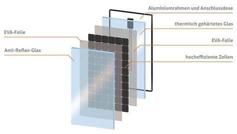Glas Glas Module Glas Glas Module Solarwatt Die Pv Generationenmodule