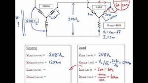 3 Phase Calculation  6  Wye Source  Wye Load
