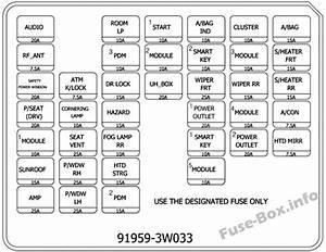 Fuse Box Diagram Kia Sportage  Sl  2011