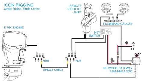evinrude etec ignition switch wiring diagram somurichcom