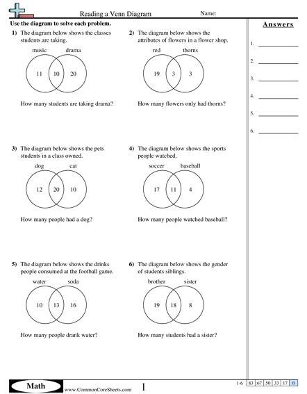 venn diagram worksheets free commoncoresheets