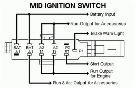 Key Switch Wiring Diagram For 84 Jeep by No Power 1987 1991 Ford F150 F250 And F350 Truck Forum