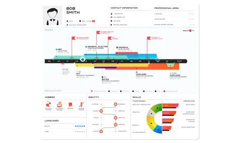 digital tools     resume infinitely