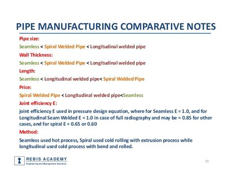 piping components materials codes  standards part  pipe