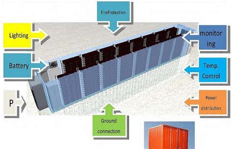energy storage system  lifepo battery mwh