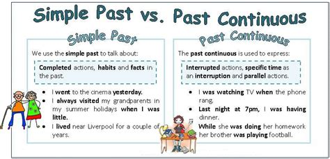 6th Rybg  Kids  Simple Past Vs Past Continuous