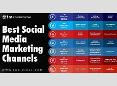 ThePixel The Best Social Media Marketing Channels for