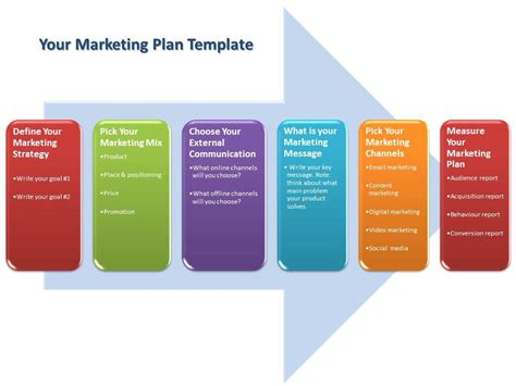 product strategy template bullet proof marketing plan template for sme