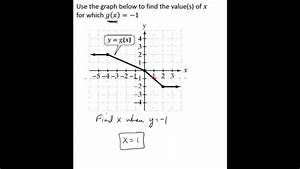 What Is The Value Of Given The Diagram Below