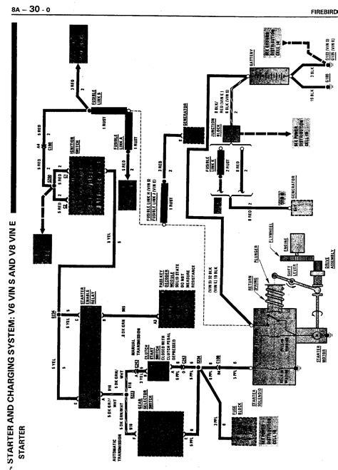 Balap 1969 Jaguar Xke Wiring Diagram