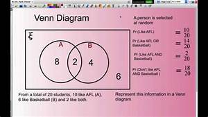 Venn Diagram Sets Calculator