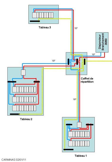 bureau tableau 2 en 1 sché tableau électrique général et divisionnaire