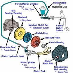 Hhr Slave Cylinder Diagram