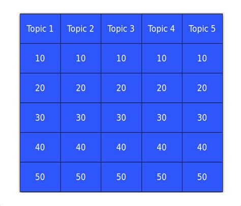 jeopardy template 8 free jeopardy templates free sle exle format free premium templates