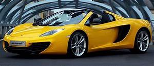 Most Expensive Sports Cars in the World Ever - Top Ten