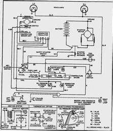Need A Wiring Diagram For A 1972