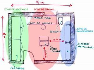 Plan Atelier Bricolage : s 39 organiser un atelier de bricolage pour bricoler facile ~ Premium-room.com Idées de Décoration