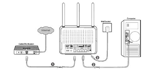 How Do Dsl Work Diagram by How To Configure Tp Link Wi Fi Router To Work With A Dsl