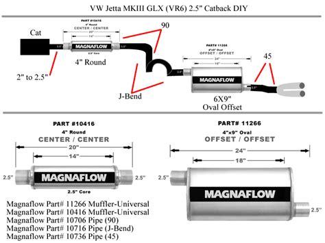 mk4 jetta abs wiring diagram 33 wiring diagram