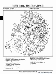John Deere Toy Gator Manual  U2013 Wow Blog