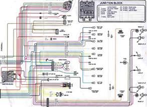 similiar 55 chevy wiring diagram keywords wiring diagram further farmall carburetor diagram on 47 ford wiring