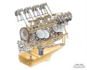 similiar general motors 8 1 liter engine keywords chevy s10 4 cylinder engine on chevy 4 8 liter v8 engine diagram