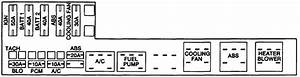 Chevy Cavalier 1998 Fuse Box Diagram My Dash Lights And