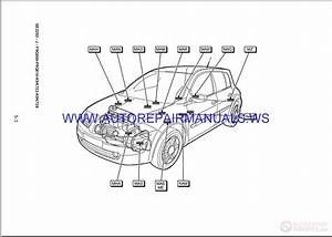 Renault Megane Ii X84 Nt8266 Disk Wiring Diagrams Manual 28