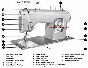 Kenmore Model 15 Instruction Manual