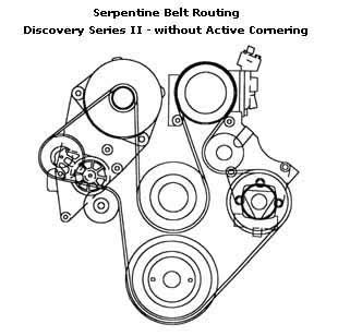 serpentine belt routing diagram  discovery series ii