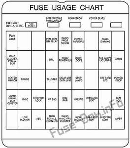 Instrument Panel Fuse Box Diagram  Buick Century  2000