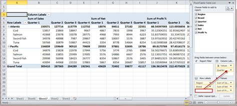 learn excel pivot tables how to create a ms excel 2010 pivot table an