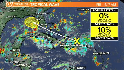 tropical wave sets sight  florida  labor day weekend