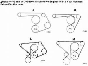 Mercruiser Serpentine Belts  Pulleys  And Kits Service