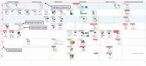 The Innovation Management Theory Evolution Map