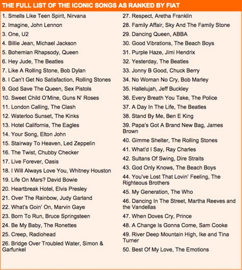 List Of Best Songs The Most Iconic Songs Of All Time Gold104 3 Gold