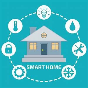 Homee Smart Home : iot smart home development boost as midea joins with ~ Lizthompson.info Haus und Dekorationen