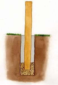 Ancrage Poteau Bois : comment planter des poteaux en bois ~ Edinachiropracticcenter.com Idées de Décoration