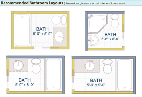 Size Of A Small Bathroom by You Ll Need To Squeeze A Lot Into Your Tiny House Bathroom