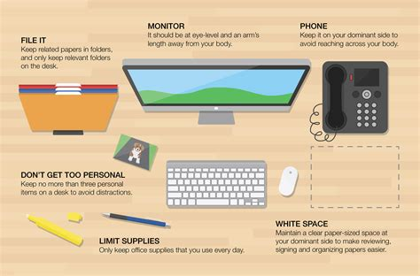 how to have a desk in a small bedroom study organized desks dramatically improve productivity