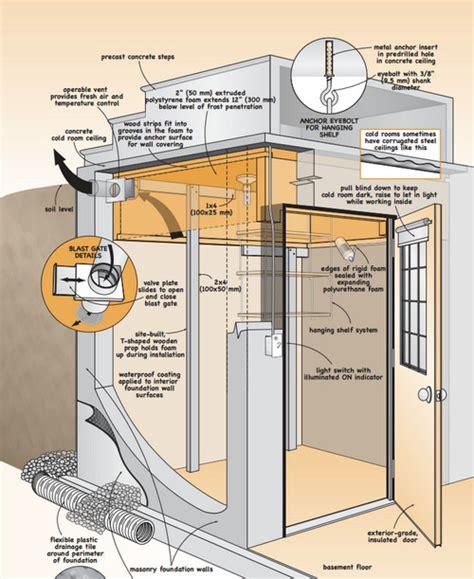 Construct A Diagram Of A Hanging From A Scale What Are The Acting On The by Free Plans For Converting A Standard Cold Room