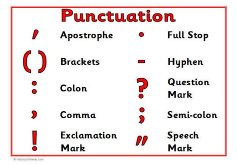 Punctuating My Thoughts…  Prompt Proofing